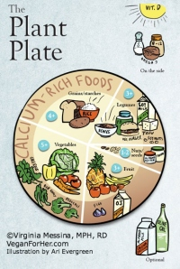 Plant-Plate-Infographic1